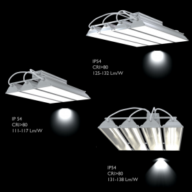 High Bay LED Luminaires