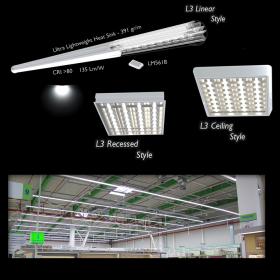 Retrofit LED Luminaires