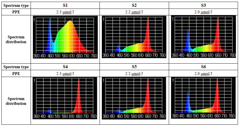 Spectrum_Table_LP-GRP-390